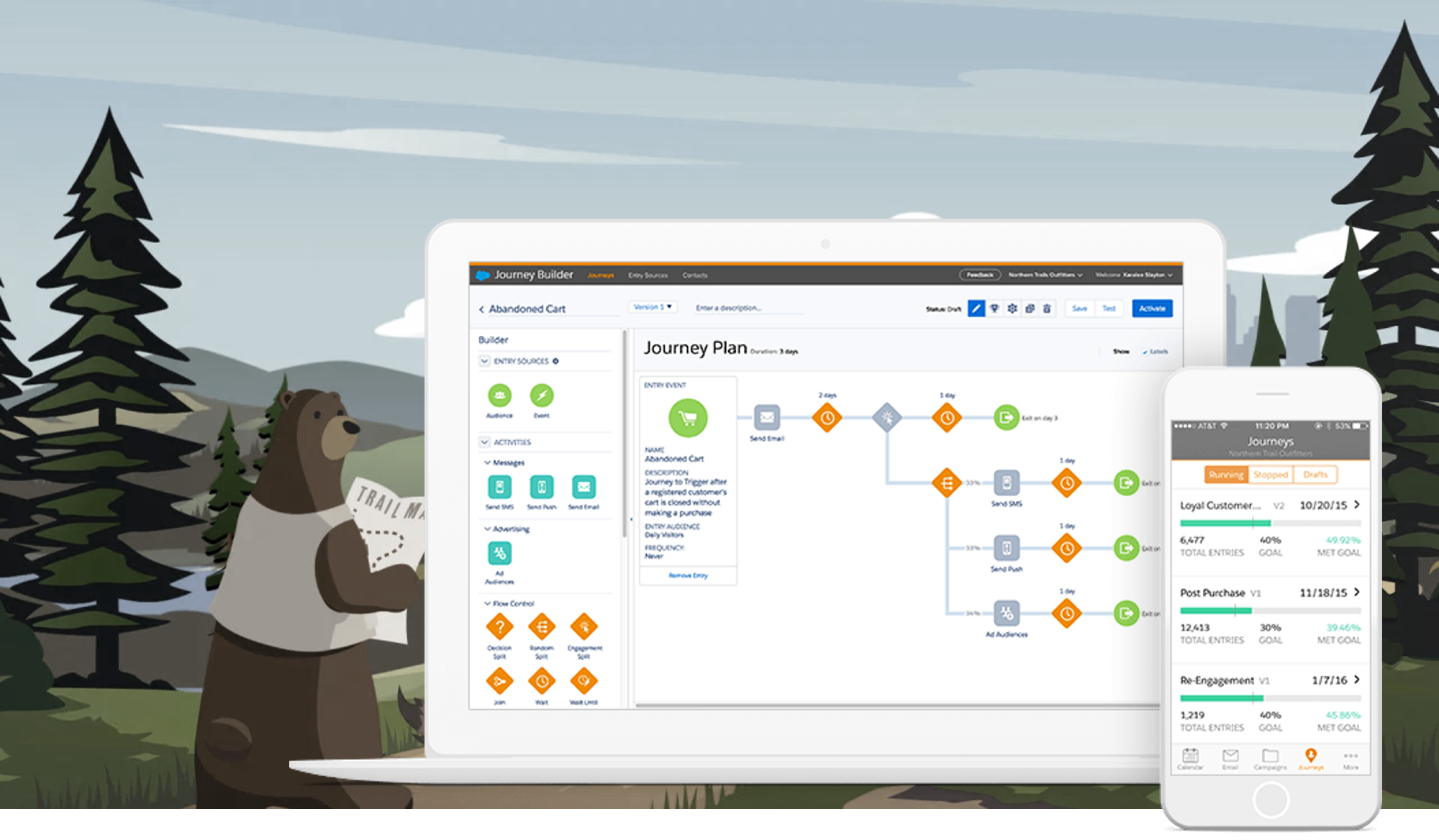 Meet Distributed Marketing from Salesforce